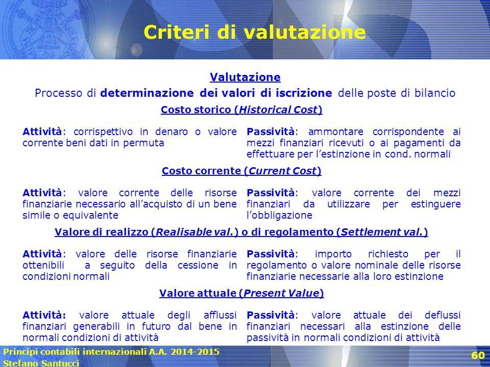 Principi contabili internazionali A.A. 2014-2015 Stefano Santucci 60 Criteri di valutazione Valutazione Processo di determinazione dei valori di iscri