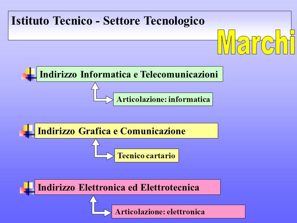 Istituto Tecnico - Settore Tecnologico Indirizzo Informatica e Telecomunicazioni Articolazione: informatica Indirizzo Grafica e Comunicazione Tecnico cartario Indirizzo Elettronica ed Elettrotecnica Articolazione: elettronica