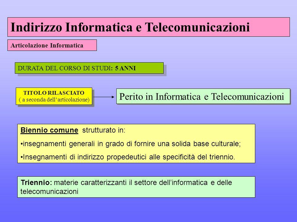 DURATA DEL CORSO DI STUDI: 5 ANNI Perito in Informatica e Telecomunicazioni TITOLO RILASCIATO ( a seconda dell'articolazione) TITOLO RILASCIATO ( a seconda dell'articolazione) Indirizzo Informatica e Telecomunicazioni Biennio comune strutturato in: insegnamenti generali in grado di fornire una solida base culturale; Insegnamenti di indirizzo propedeutici alle specificità del triennio.