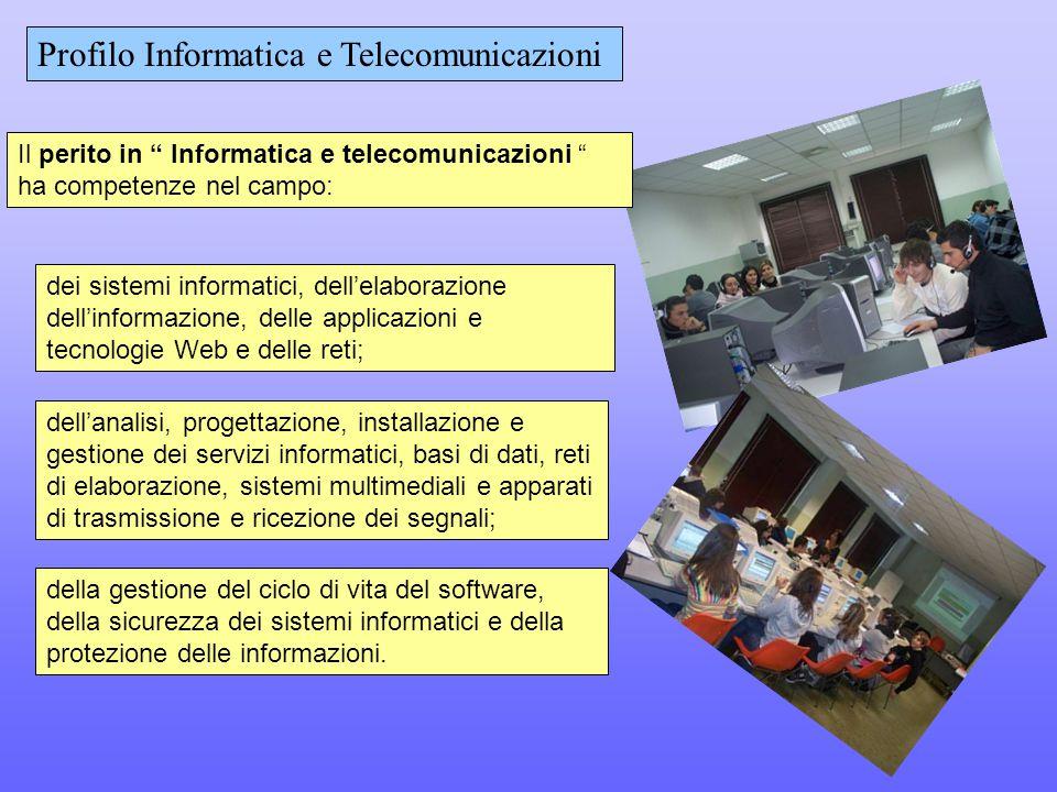 Profilo Informatica e Telecomunicazioni Il perito in Informatica e telecomunicazioni ha competenze nel campo: dei sistemi informatici, dell'elaborazione dell'informazione, delle applicazioni e tecnologie Web e delle reti; dell'analisi, progettazione, installazione e gestione dei servizi informatici, basi di dati, reti di elaborazione, sistemi multimediali e apparati di trasmissione e ricezione dei segnali; della gestione del ciclo di vita del software, della sicurezza dei sistemi informatici e della protezione delle informazioni.