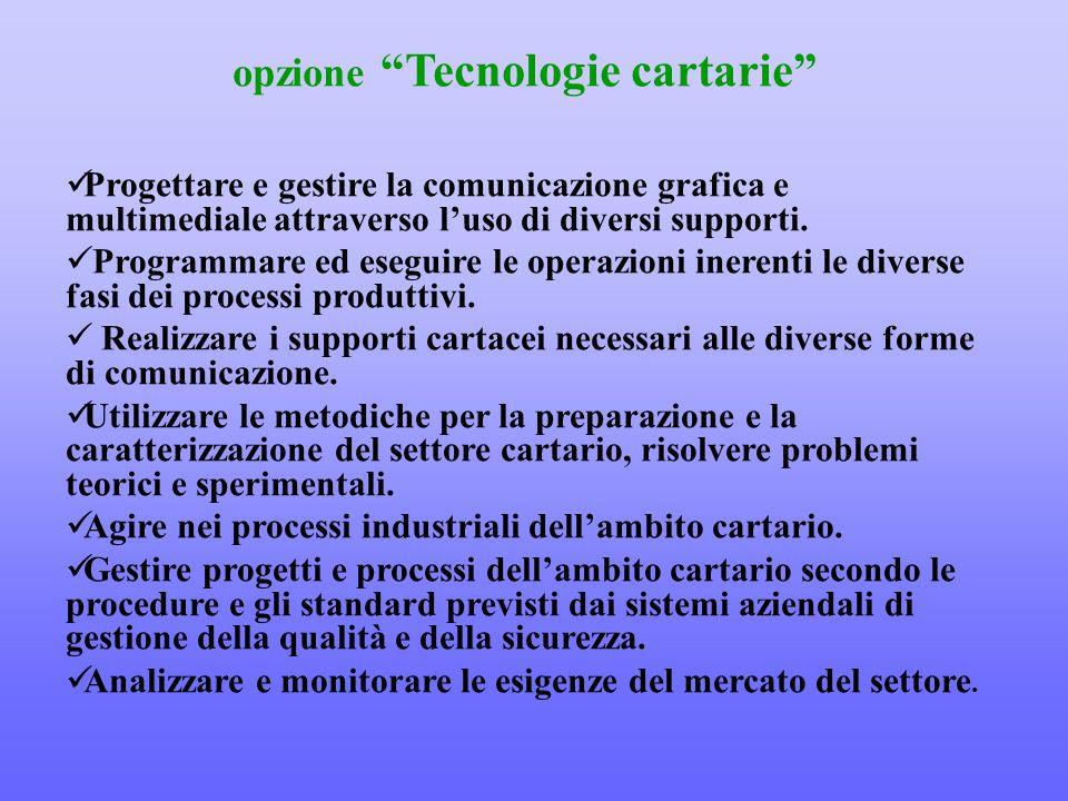 opzione Tecnologie cartarie Progettare e gestire la comunicazione grafica e multimediale attraverso l'uso di diversi supporti.