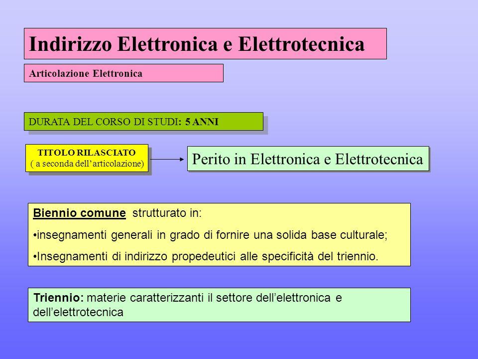 DURATA DEL CORSO DI STUDI: 5 ANNI Perito in Elettronica e Elettrotecnica TITOLO RILASCIATO ( a seconda dell'articolazione) TITOLO RILASCIATO ( a seconda dell'articolazione) Indirizzo Elettronica e Elettrotecnica Biennio comune strutturato in: insegnamenti generali in grado di fornire una solida base culturale; Insegnamenti di indirizzo propedeutici alle specificità del triennio.