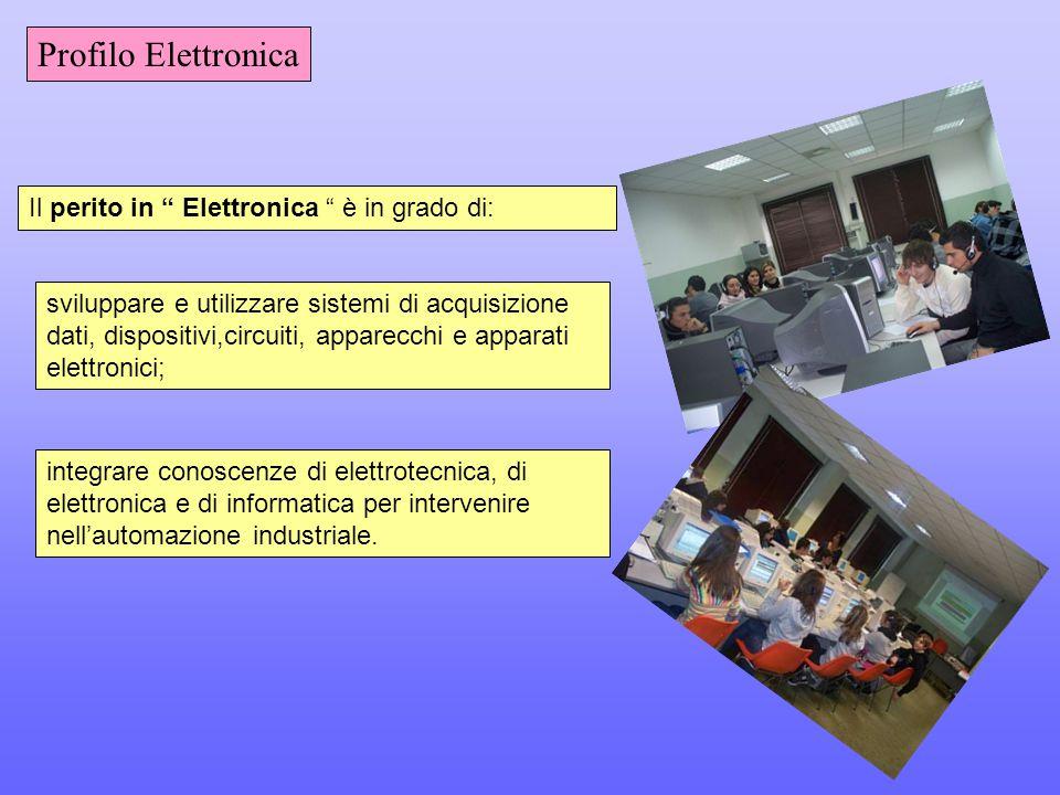 Profilo Elettronica Il perito in Elettronica è in grado di: sviluppare e utilizzare sistemi di acquisizione dati, dispositivi,circuiti, apparecchi e apparati elettronici; integrare conoscenze di elettrotecnica, di elettronica e di informatica per intervenire nell'automazione industriale.