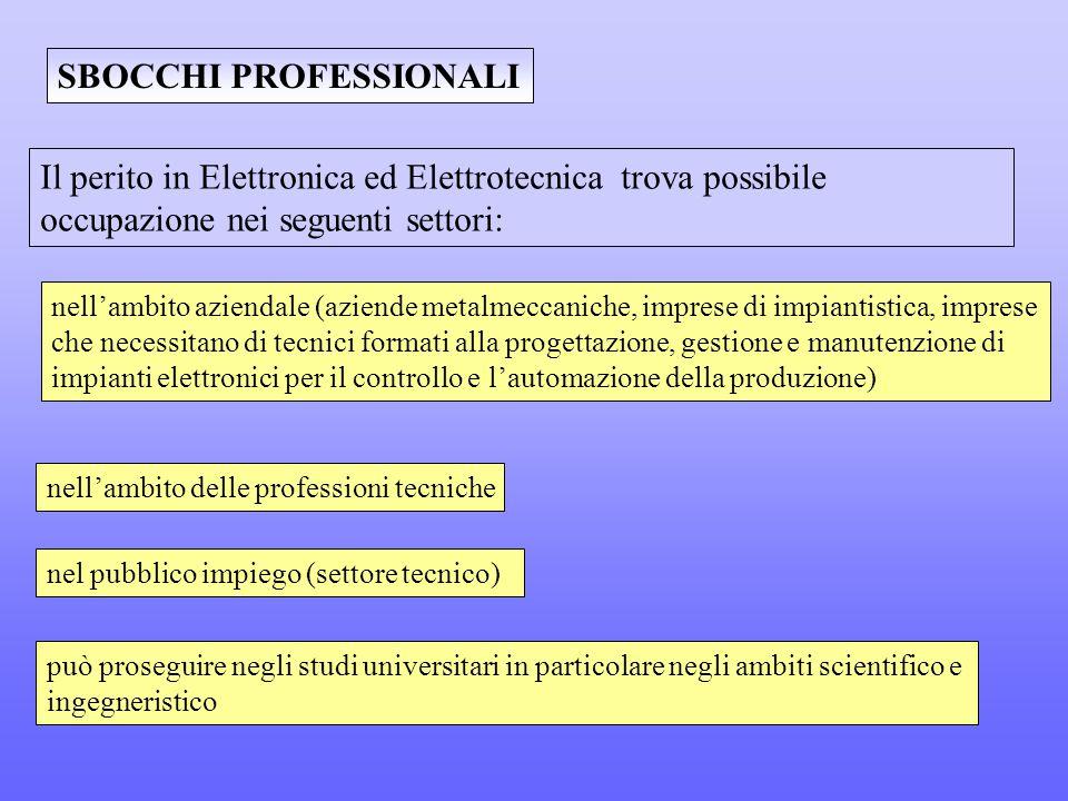 SBOCCHI PROFESSIONALI Il perito in Elettronica ed Elettrotecnica trova possibile occupazione nei seguenti settori: nell'ambito aziendale (aziende metalmeccaniche, imprese di impiantistica, imprese che necessitano di tecnici formati alla progettazione, gestione e manutenzione di impianti elettronici per il controllo e l'automazione della produzione) nell'ambito delle professioni tecniche nel pubblico impiego (settore tecnico) può proseguire negli studi universitari in particolare negli ambiti scientifico e ingegneristico