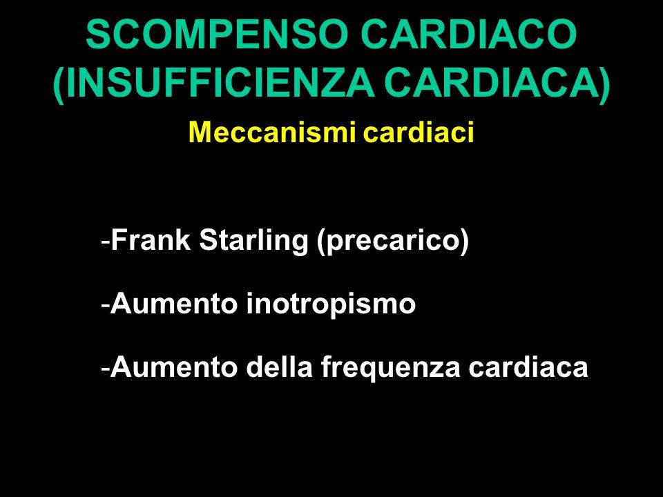 SCOMPENSO CARDIACO (INSUFFICIENZA CARDIACA) Meccanismi cardiaci -Frank Starling (precarico) -Aumento inotropismo -Aumento della frequenza cardiaca
