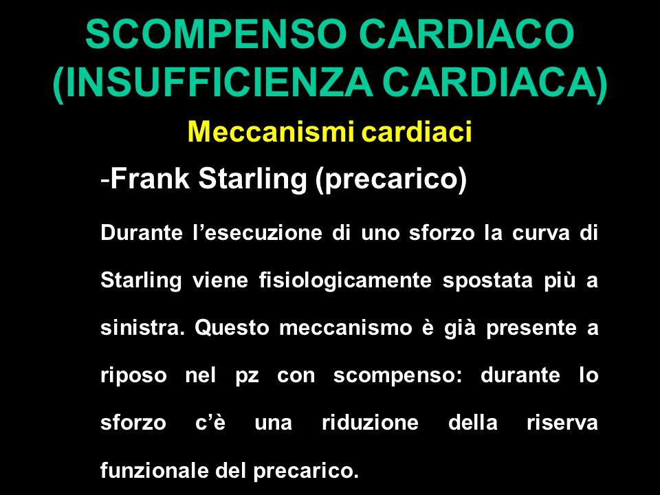 SCOMPENSO CARDIACO (INSUFFICIENZA CARDIACA) Meccanismi cardiaci -Frank Starling (precarico) Durante l'esecuzione di uno sforzo la curva di Starling viene fisiologicamente spostata più a sinistra.