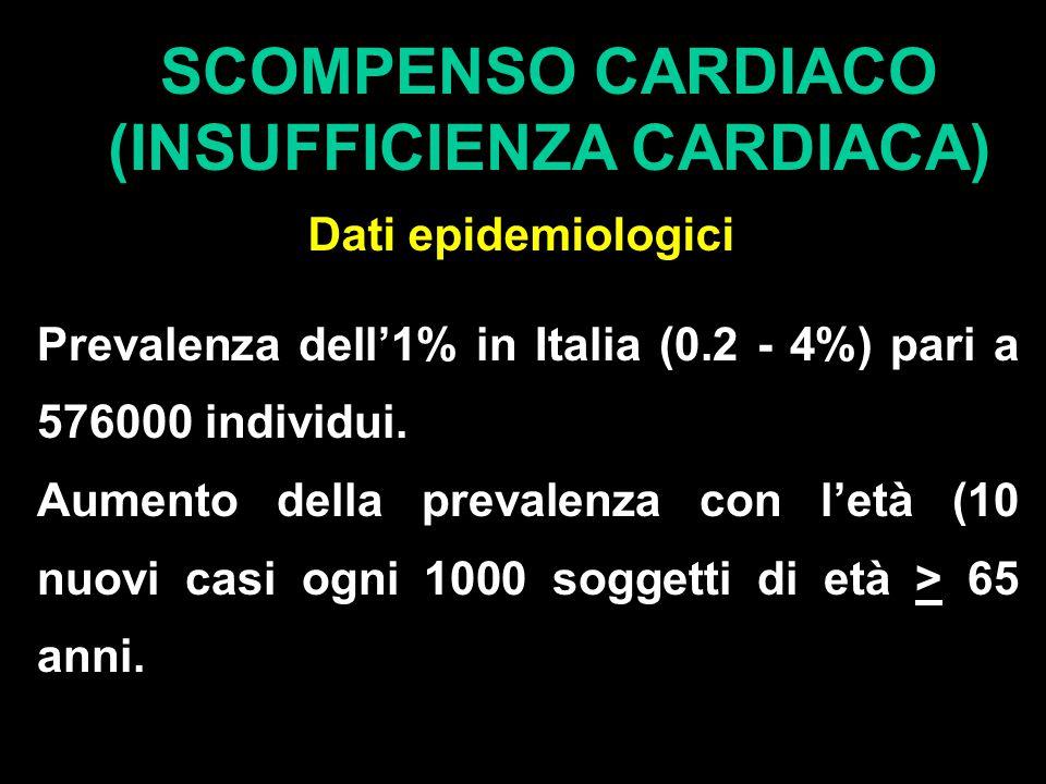 SCOMPENSO CARDIACO (INSUFFICIENZA CARDIACA) Dati epidemiologici Prevalenza dell'1% in Italia (0.2 - 4%) pari a 576000 individui. Aumento della prevale