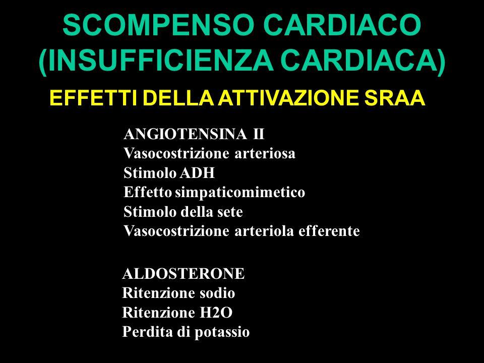 SCOMPENSO CARDIACO (INSUFFICIENZA CARDIACA) EFFETTI DELLA ATTIVAZIONE SRAA ANGIOTENSINA II Vasocostrizione arteriosa Stimolo ADH Effetto simpaticomimetico Stimolo della sete Vasocostrizione arteriola efferente ALDOSTERONE Ritenzione sodio Ritenzione H2O Perdita di potassio