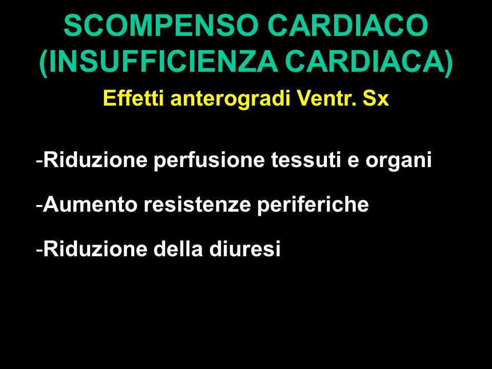 SCOMPENSO CARDIACO (INSUFFICIENZA CARDIACA) Effetti anterogradi Ventr. Sx -Riduzione perfusione tessuti e organi -Aumento resistenze periferiche -Ridu