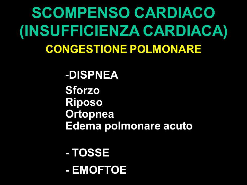 SCOMPENSO CARDIACO (INSUFFICIENZA CARDIACA) CONGESTIONE POLMONARE -DISPNEA Sforzo Riposo Ortopnea Edema polmonare acuto - TOSSE - EMOFTOE