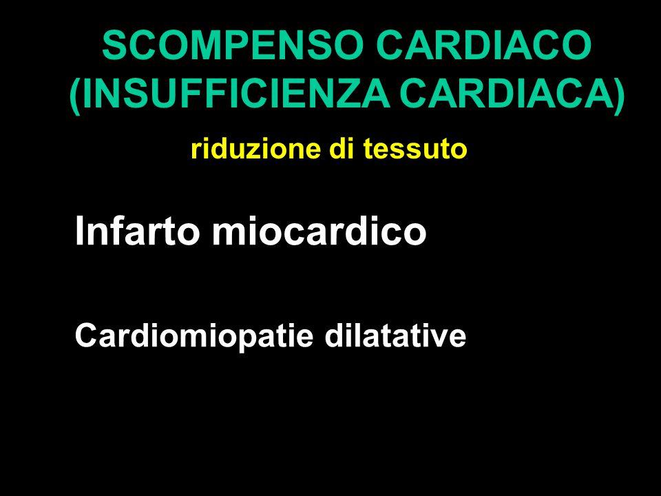 SCOMPENSO CARDIACO (INSUFFICIENZA CARDIACA) riduzione di tessuto Infarto miocardico Cardiomiopatie dilatative