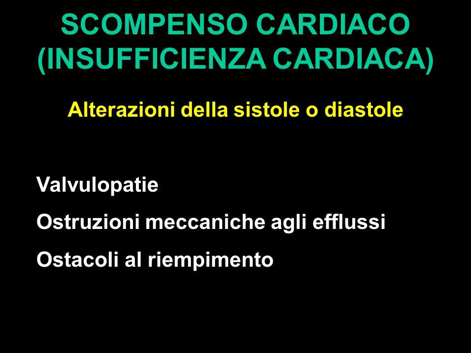 SCOMPENSO CARDIACO (INSUFFICIENZA CARDIACA) Alterazioni della sistole o diastole Valvulopatie Ostruzioni meccaniche agli efflussi Ostacoli al riempimento