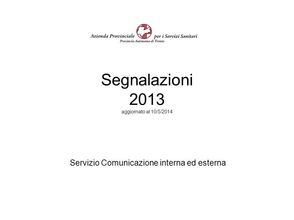 Segnalazioni 2013 aggiornato al 10/5/2014 Servizio Comunicazione interna ed esterna