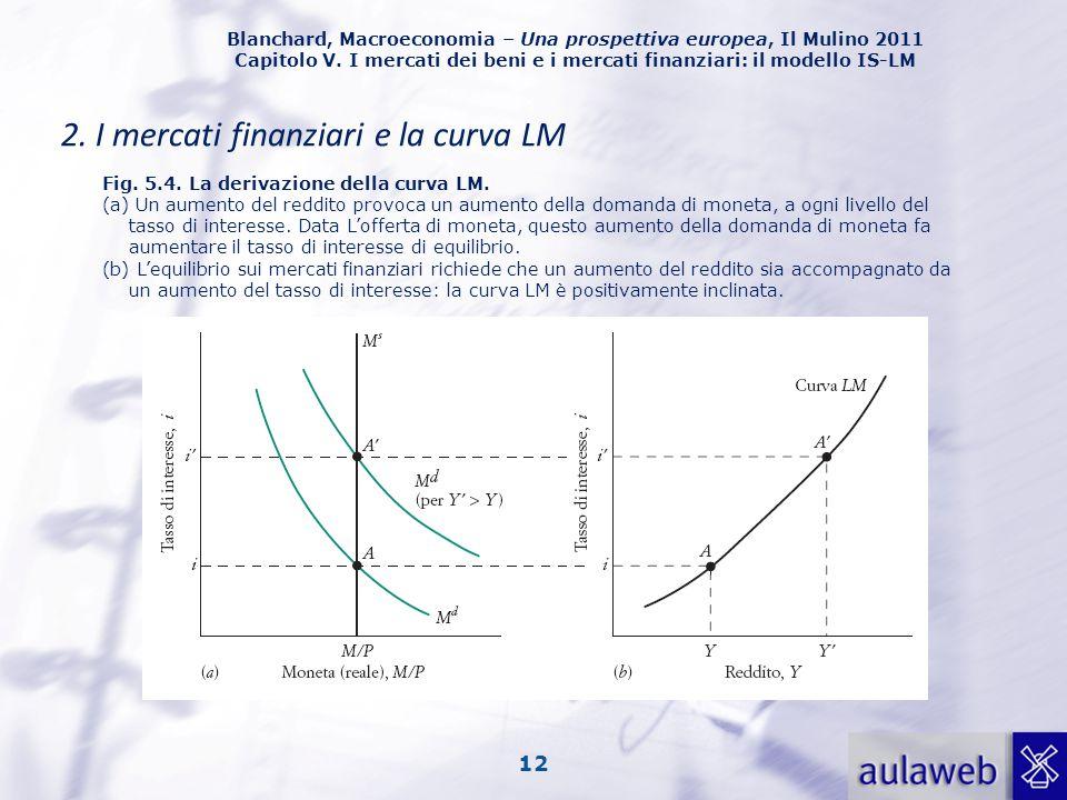 Blanchard, Macroeconomia – Una prospettiva europea, Il Mulino 2011 Capitolo V. I mercati dei beni e i mercati finanziari: il modello IS-LM 12 2. I mer