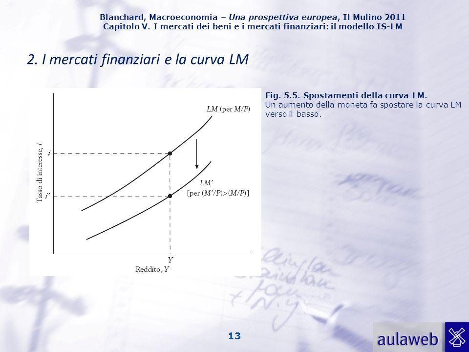 Blanchard, Macroeconomia – Una prospettiva europea, Il Mulino 2011 Capitolo V. I mercati dei beni e i mercati finanziari: il modello IS-LM 13 2. I mer