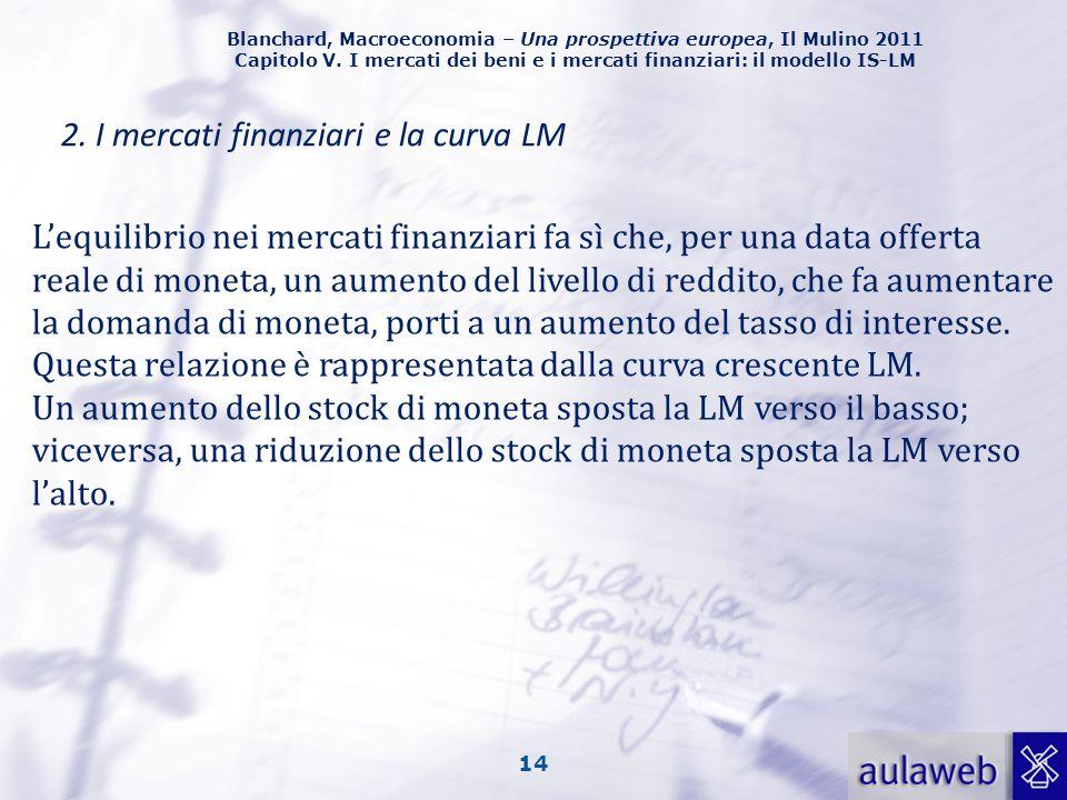 Blanchard, Macroeconomia – Una prospettiva europea, Il Mulino 2011 Capitolo V. I mercati dei beni e i mercati finanziari: il modello IS-LM 14 2. I mer