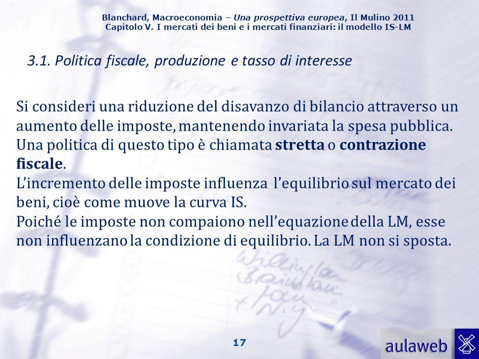 Blanchard, Macroeconomia – Una prospettiva europea, Il Mulino 2011 Capitolo V. I mercati dei beni e i mercati finanziari: il modello IS-LM 17 3.1. Pol