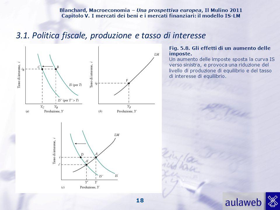 Blanchard, Macroeconomia – Una prospettiva europea, Il Mulino 2011 Capitolo V. I mercati dei beni e i mercati finanziari: il modello IS-LM 18 3.1. Pol