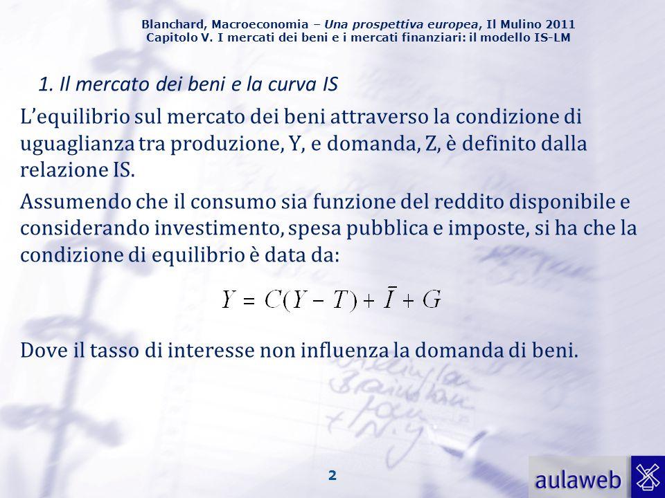 Blanchard, Macroeconomia – Una prospettiva europea, Il Mulino 2011 Capitolo V. I mercati dei beni e i mercati finanziari: il modello IS-LM 2 1. Il mer