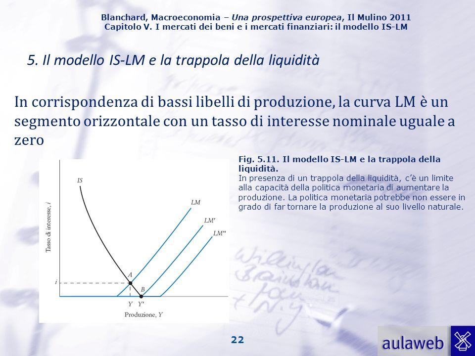 Blanchard, Macroeconomia – Una prospettiva europea, Il Mulino 2011 Capitolo V. I mercati dei beni e i mercati finanziari: il modello IS-LM 22 5. Il mo