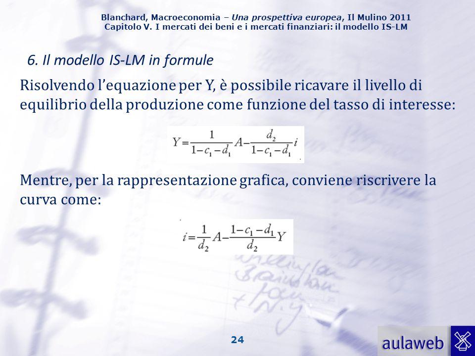 Blanchard, Macroeconomia – Una prospettiva europea, Il Mulino 2011 Capitolo V. I mercati dei beni e i mercati finanziari: il modello IS-LM 24 6. Il mo