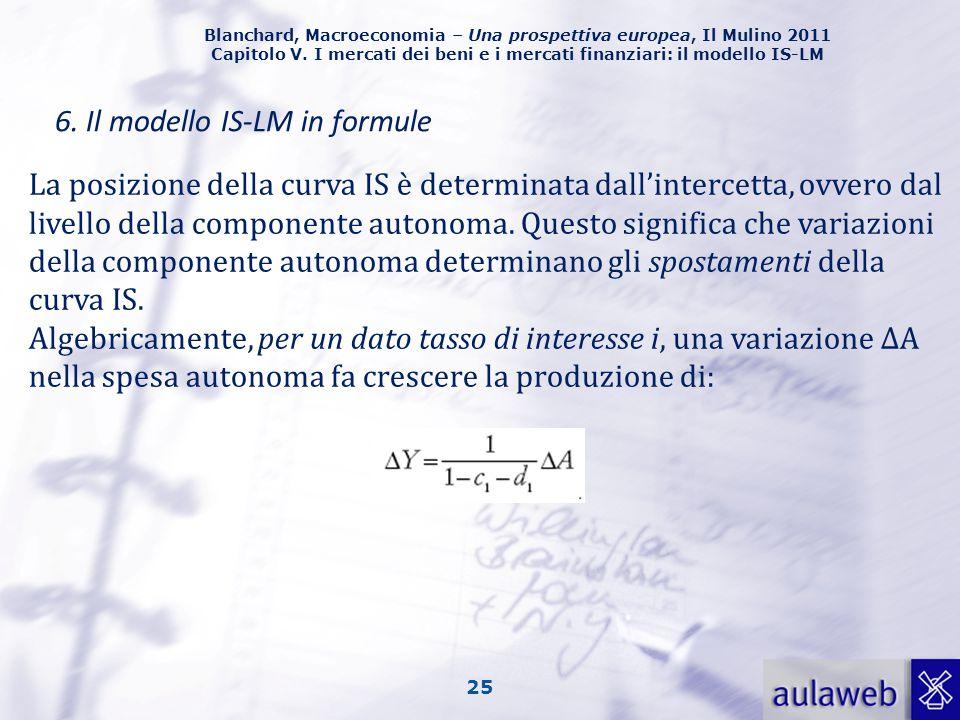 Blanchard, Macroeconomia – Una prospettiva europea, Il Mulino 2011 Capitolo V. I mercati dei beni e i mercati finanziari: il modello IS-LM 25 6. Il mo