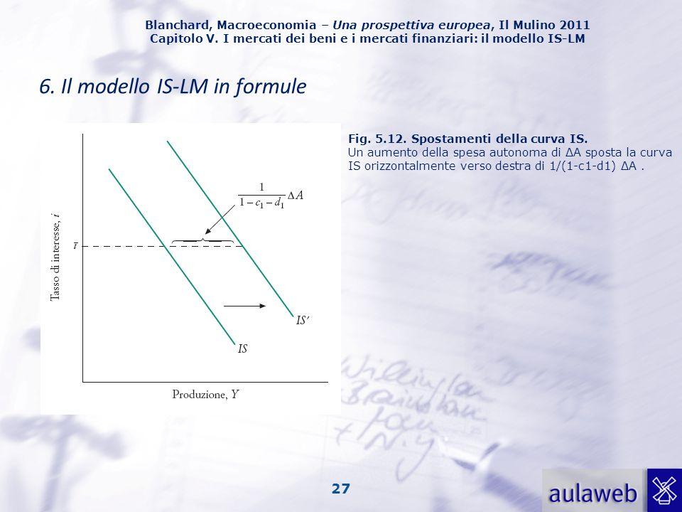 Blanchard, Macroeconomia – Una prospettiva europea, Il Mulino 2011 Capitolo V. I mercati dei beni e i mercati finanziari: il modello IS-LM 27 6. Il mo