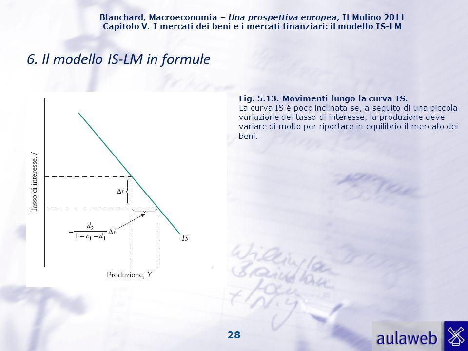Blanchard, Macroeconomia – Una prospettiva europea, Il Mulino 2011 Capitolo V. I mercati dei beni e i mercati finanziari: il modello IS-LM 28 6. Il mo