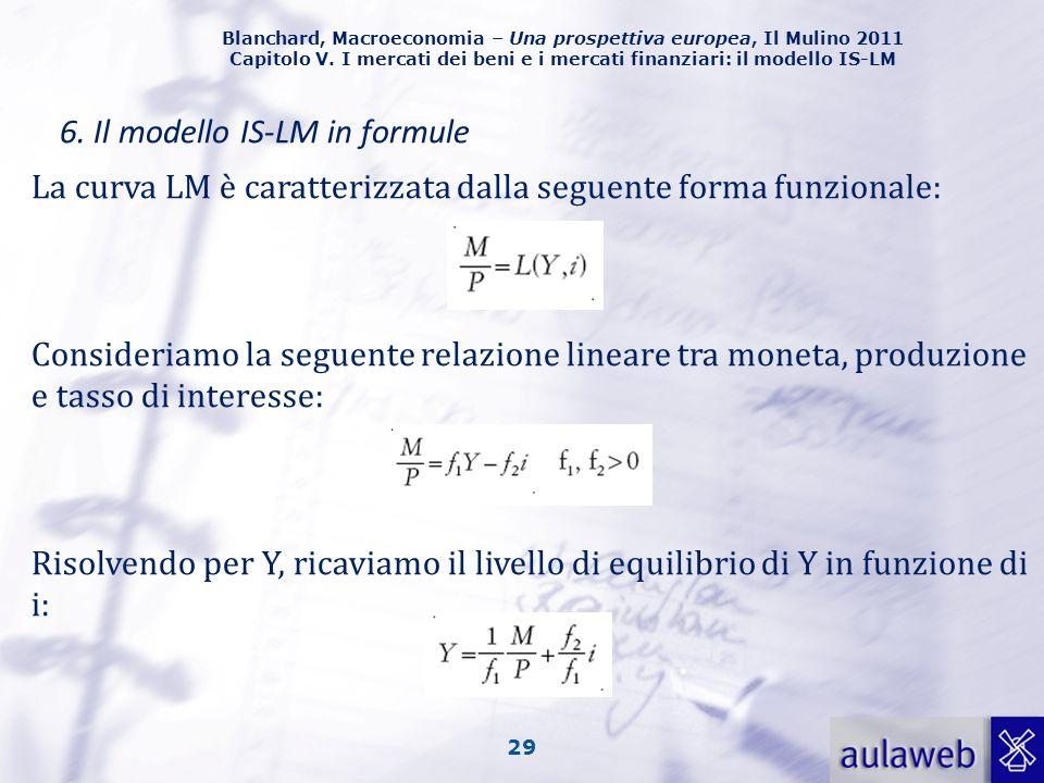 Blanchard, Macroeconomia – Una prospettiva europea, Il Mulino 2011 Capitolo V. I mercati dei beni e i mercati finanziari: il modello IS-LM 29 6. Il mo