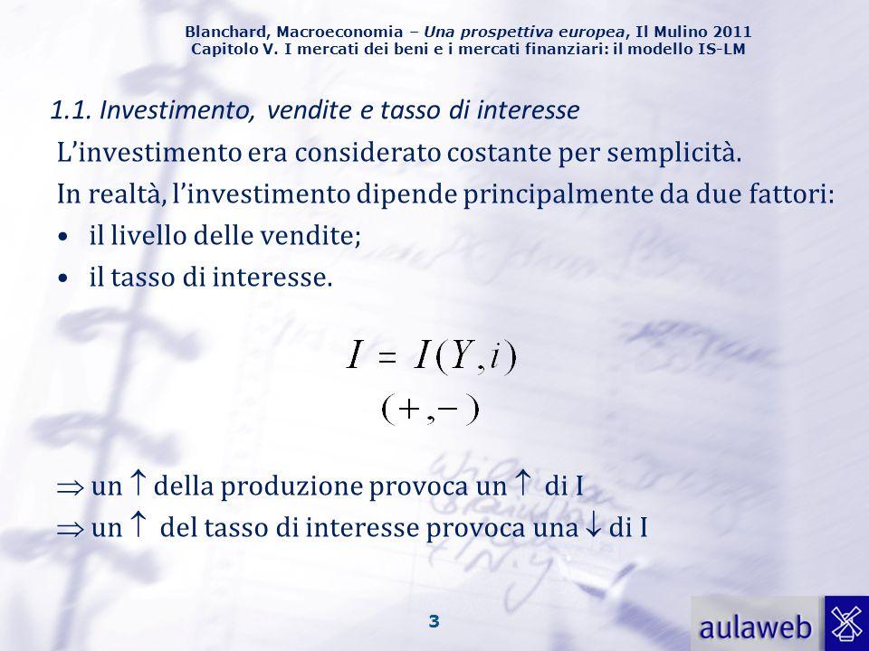 Blanchard, Macroeconomia – Una prospettiva europea, Il Mulino 2011 Capitolo V. I mercati dei beni e i mercati finanziari: il modello IS-LM 3 1.1. Inve