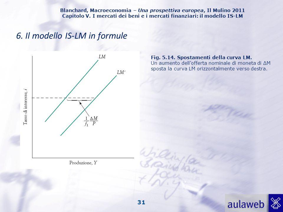 Blanchard, Macroeconomia – Una prospettiva europea, Il Mulino 2011 Capitolo V. I mercati dei beni e i mercati finanziari: il modello IS-LM 31 6. Il mo