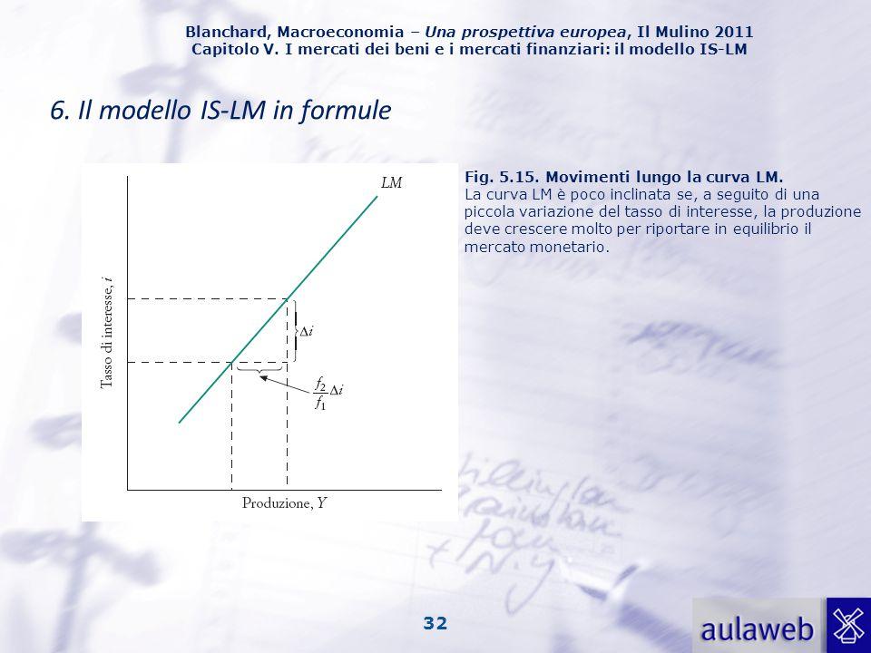 Blanchard, Macroeconomia – Una prospettiva europea, Il Mulino 2011 Capitolo V. I mercati dei beni e i mercati finanziari: il modello IS-LM 32 6. Il mo