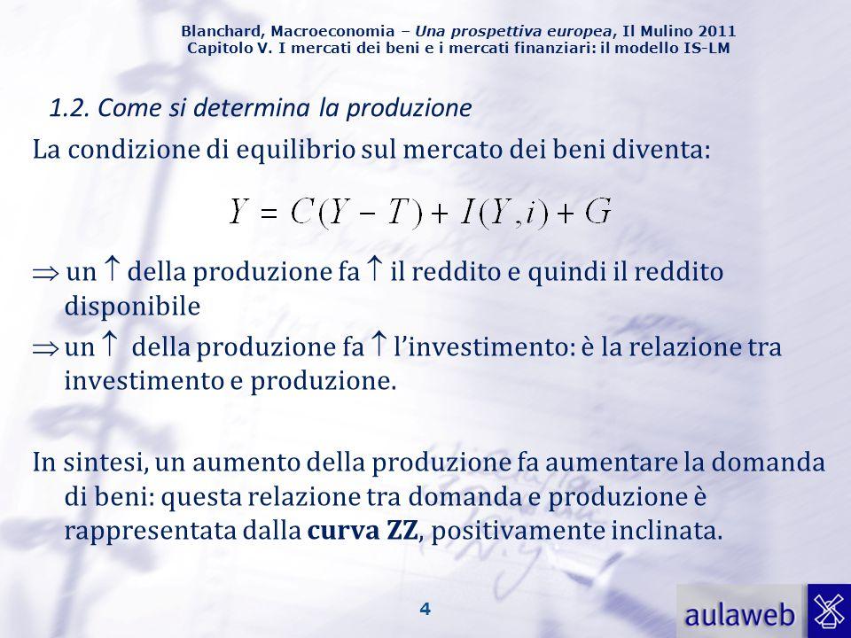 Blanchard, Macroeconomia – Una prospettiva europea, Il Mulino 2011 Capitolo V. I mercati dei beni e i mercati finanziari: il modello IS-LM 4 1.2. Come