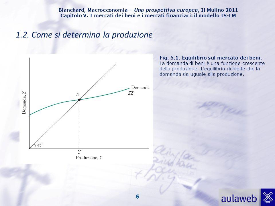 Blanchard, Macroeconomia – Una prospettiva europea, Il Mulino 2011 Capitolo V. I mercati dei beni e i mercati finanziari: il modello IS-LM 6 1.2. Come
