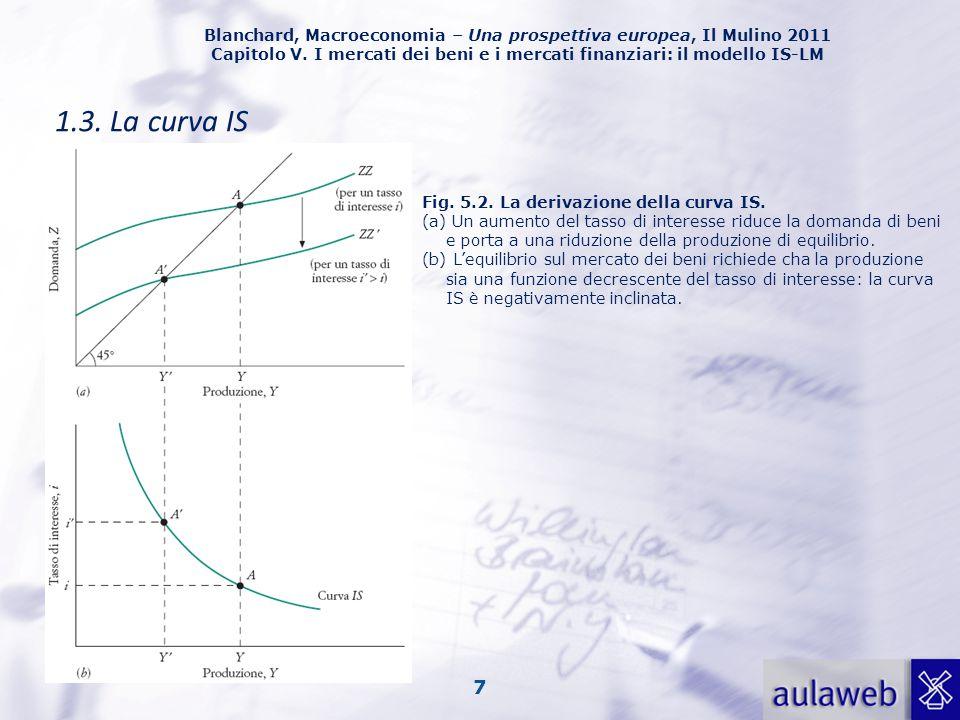 Blanchard, Macroeconomia – Una prospettiva europea, Il Mulino 2011 Capitolo V. I mercati dei beni e i mercati finanziari: il modello IS-LM 7 1.3. La c