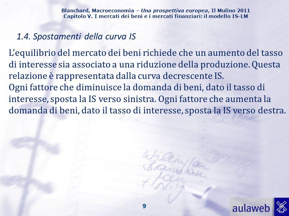 Blanchard, Macroeconomia – Una prospettiva europea, Il Mulino 2011 Capitolo V. I mercati dei beni e i mercati finanziari: il modello IS-LM 9 1.4. Spos