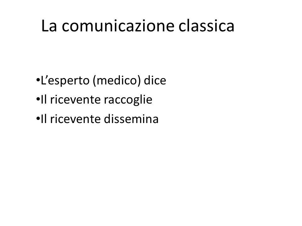 La comunicazione classica L'esperto (medico) dice Il ricevente raccoglie Il ricevente dissemina