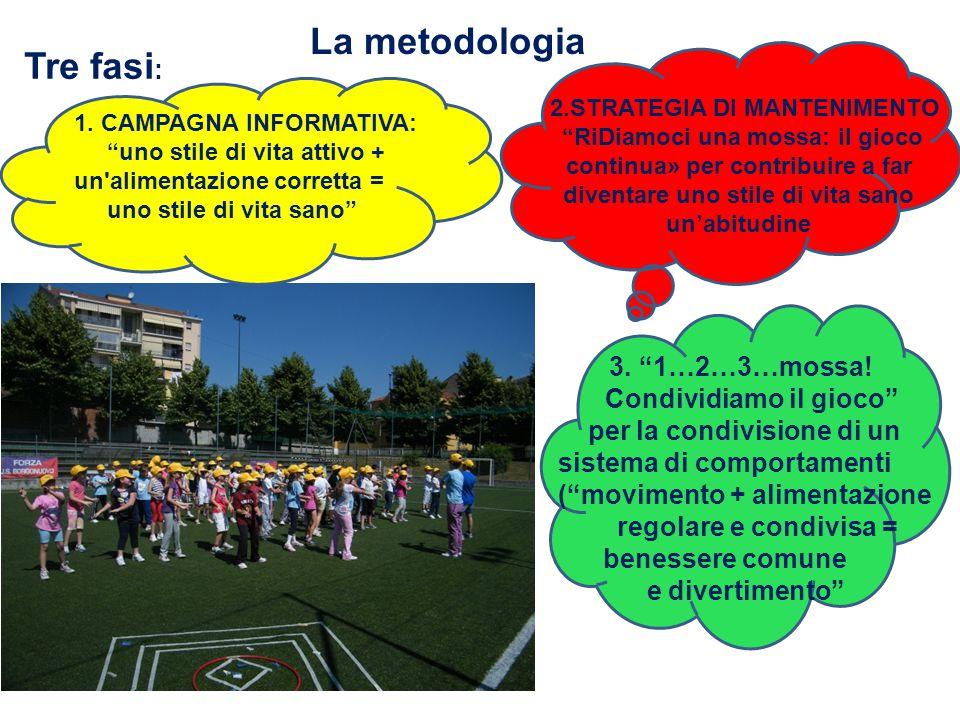 La metodologia Tre fasi : 1.