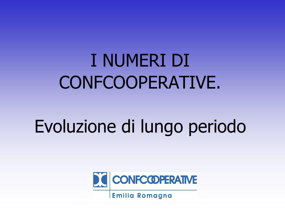 Indagine Congiunturale 2011 Confcooperative Emilia Romagna I NUMERI DI CONFCOOPERATIVE. Evoluzione di lungo periodo