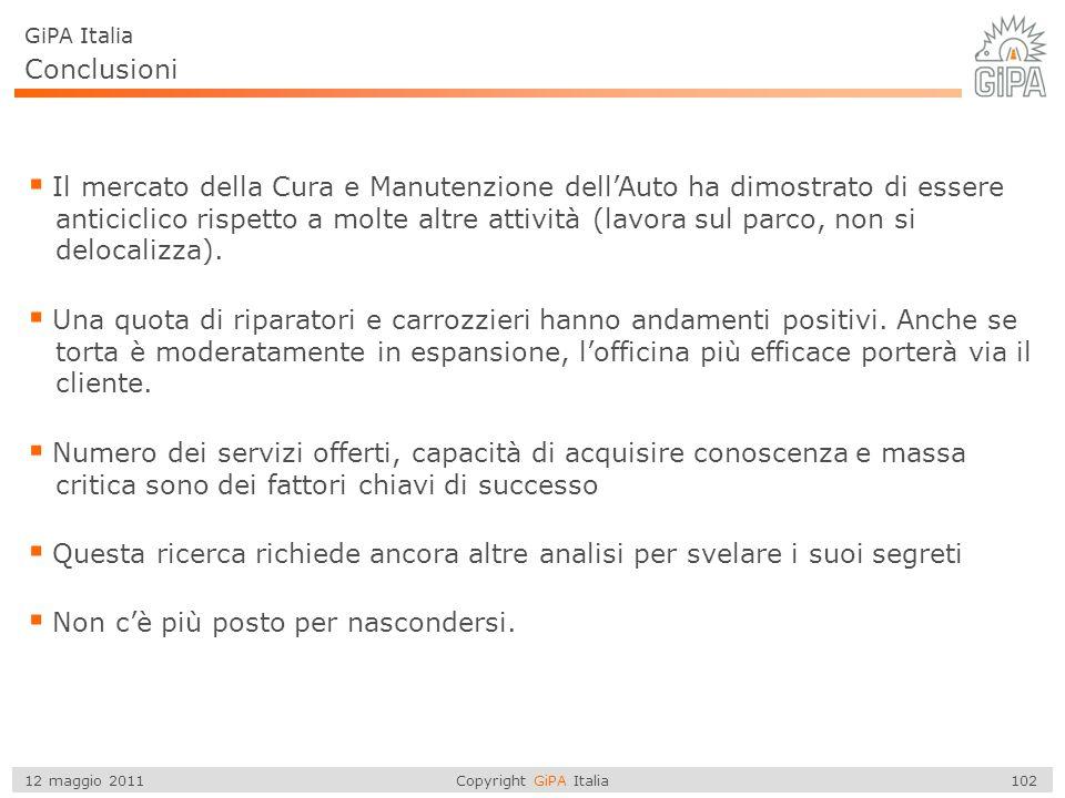 Copyright GiPA Italia 102 12 maggio 2011 GiPA Italia Conclusioni  Il mercato della Cura e Manutenzione dell'Auto ha dimostrato di essere anticiclico