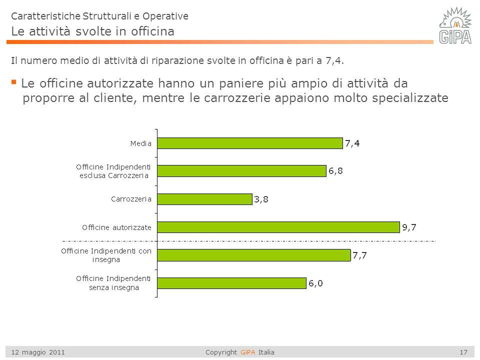Copyright GiPA Italia 17 12 maggio 2011 Le attività svolte in officina Caratteristiche Strutturali e Operative Il numero medio di attività di riparazi
