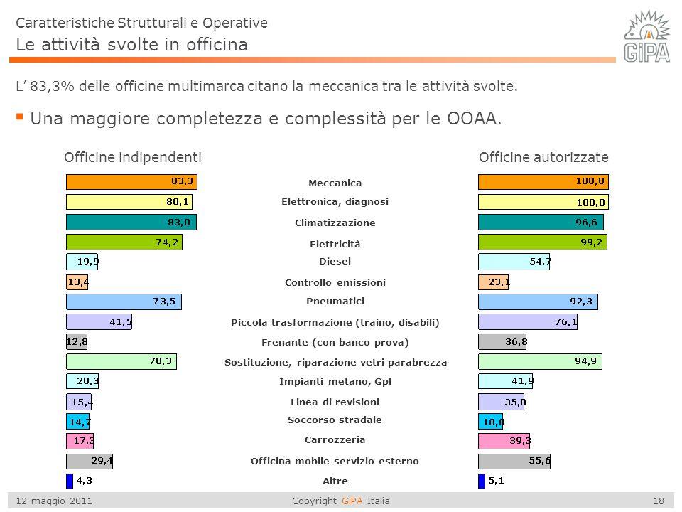 Copyright GiPA Italia 18 12 maggio 2011 Piccola trasformazione (traino, disabili) Caratteristiche Strutturali e Operative L' 83,3% delle officine mult