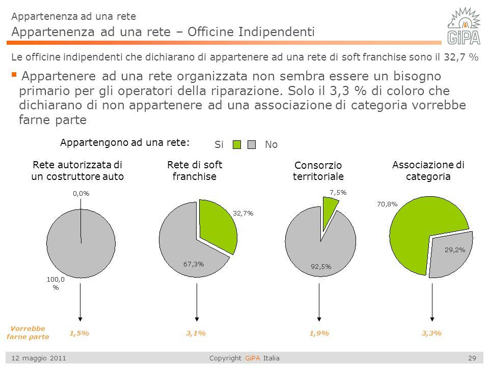 Copyright GiPA Italia 29 12 maggio 2011 Appartenenza ad una rete – Officine Indipendenti Appartenenza ad una rete Le officine indipendenti che dichiar