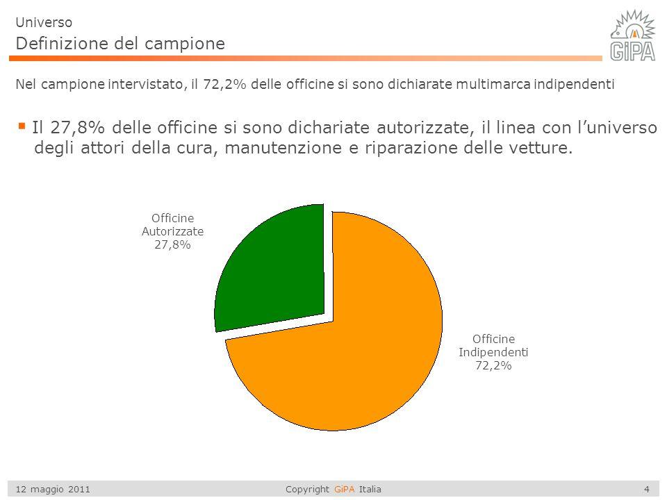 Copyright GiPA Italia 4 12 maggio 2011 Definizione del campione Nel campione intervistato, il 72,2% delle officine si sono dichiarate multimarca indip