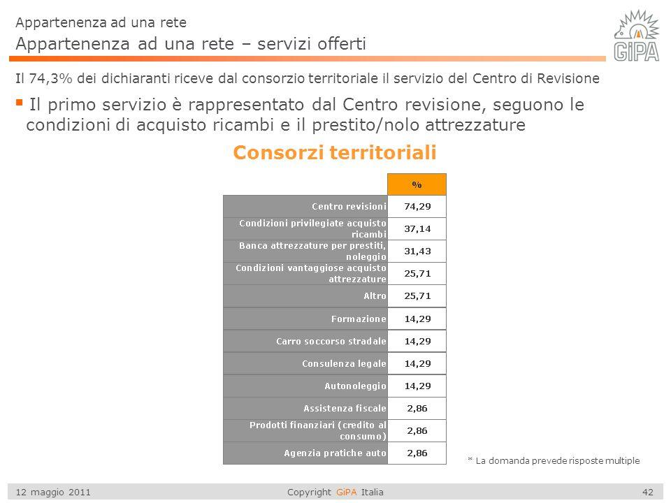 Copyright GiPA Italia 42 12 maggio 2011 Appartenenza ad una rete – servizi offerti Appartenenza ad una rete  Il primo servizio è rappresentato dal Ce