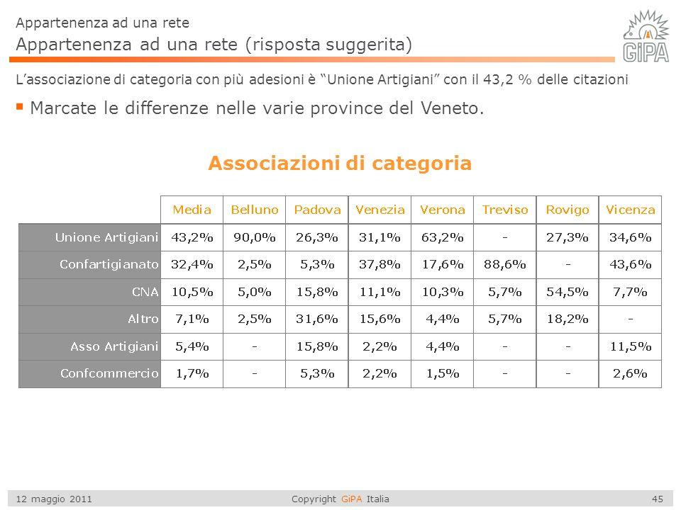 Copyright GiPA Italia 45 12 maggio 2011 Appartenenza ad una rete (risposta suggerita) Appartenenza ad una rete L'associazione di categoria con più ade