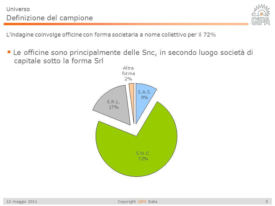 Copyright GiPA Italia 5 12 maggio 2011 Definizione del campione L'indagine coinvolge officine con forma societaria a nome collettivo per il 72%  Le o