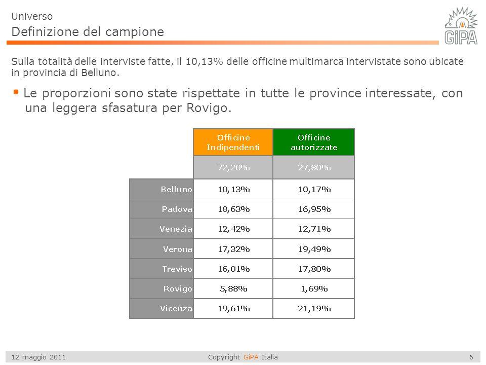 Copyright GiPA Italia 6 12 maggio 2011 Definizione del campione Sulla totalità delle interviste fatte, il 10,13% delle officine multimarca intervistat