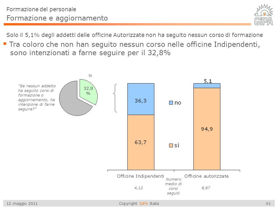 Copyright GiPA Italia 61 12 maggio 2011 Formazione e aggiornamento Solo il 5,1% degli addetti delle officine Autorizzate non ha seguito nessun corso d