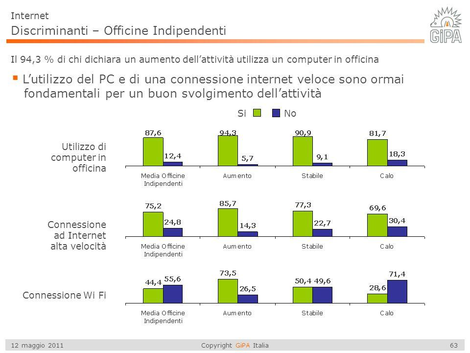 Copyright GiPA Italia 63 12 maggio 2011 Discriminanti – Officine Indipendenti  L'utilizzo del PC e di una connessione internet veloce sono ormai fond
